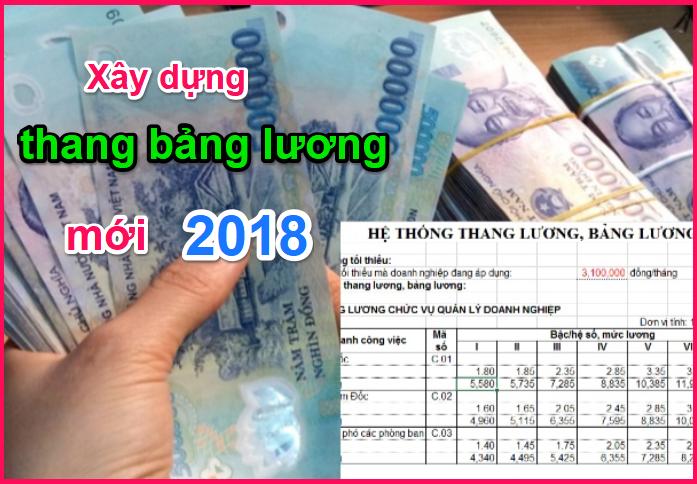 (Hình ảnh: Hướng dẫn xây dựng thang lương, bảng lương năm 2018)